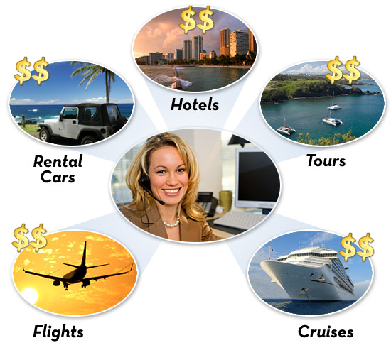 How To Start A Travel Agency Business From Home